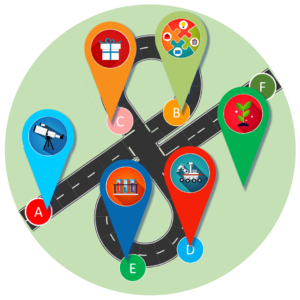 Six step method to develop a strategic growth plan